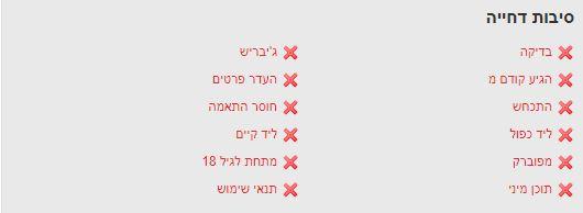 דוגמא לתוכנית שותפים בישראל